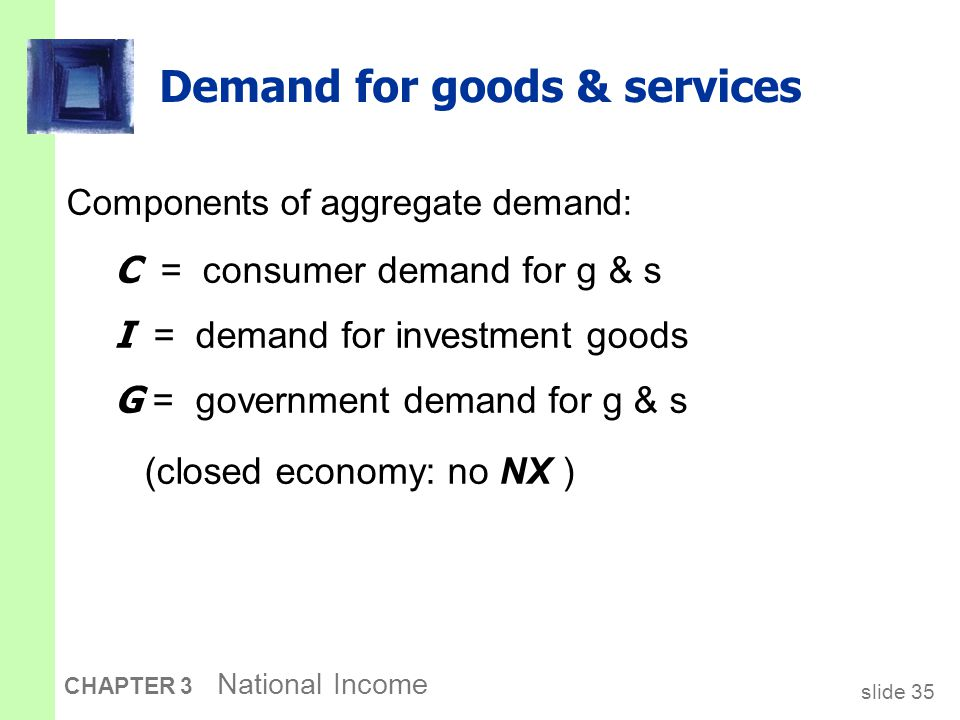 slide 35 CHAPTER 3 National Income Demand for goods & services Components of aggregate demand: C = consumer demand for g & s I = demand for investment