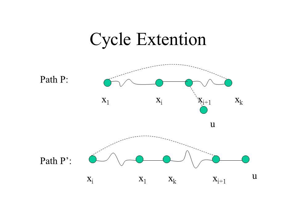 Cycle Extention x1x1 xixi x i+1 u xkxk Path P: xixi x1x1 xkxk x i+1 u Path P':