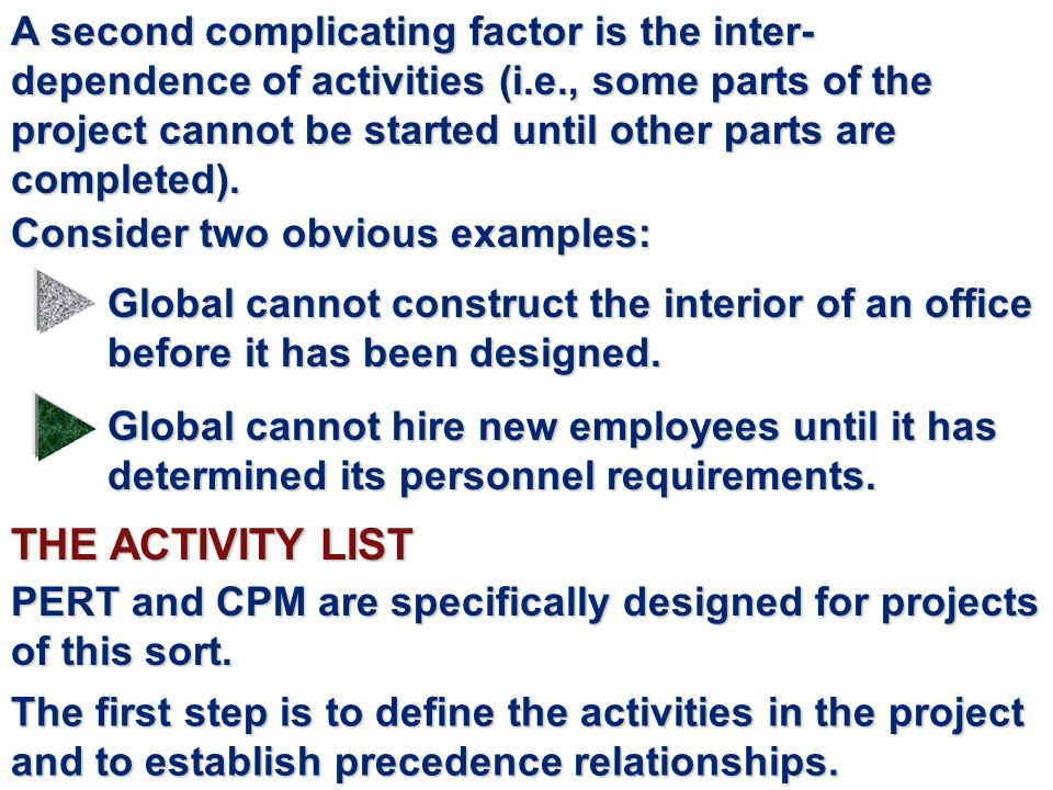 A second complicating factor is the inter- dependence of activities (i.e., some parts of the project cannot be started until other parts are completed).