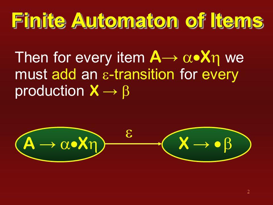 23  I 5 = goto( I 4, int ) = { [E → int , ) / +] }  I 6 = goto( I 4, E ) = { [E → E + (E  ), $ / +] [E → E  + (E), ) / +] }  and so on....