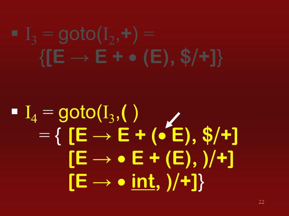 22  I 3 = goto( I 2, + ) = { [E → E +  (E), $ / +] }  I 4 = goto( I 3, ( ) = { [E → E + (  E), $ / +] [E →  E + (E), ) / +] [E →  int, ) / +] }