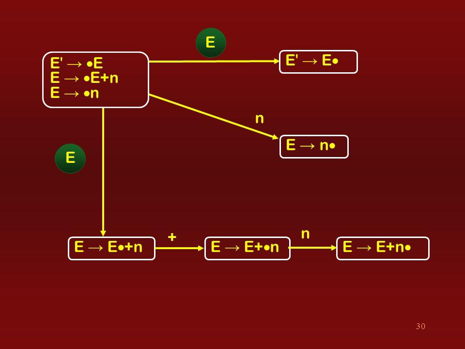 30 E + E →  E E →  E+n E →  n E → EE → E E → E+  nE → E  +n E → n  E → E+n  n n E