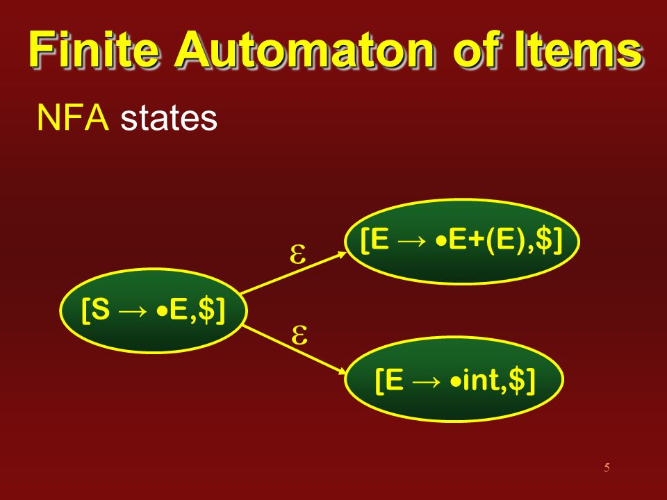 16  Thus I 1 = { [E → int , $ / +] }  And we have the transition from I 0 to I 1 on int I0I0 int I1I1