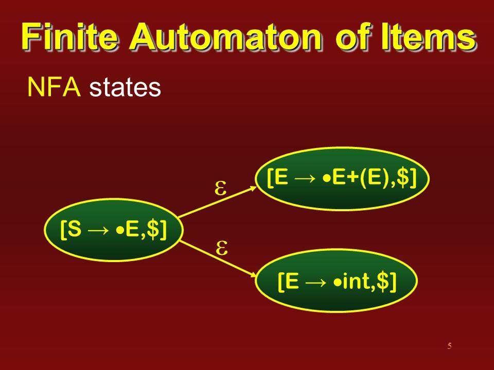 5 NFA states [S →  E,$]  [E →  E+(E),$] [E →  int,$] 