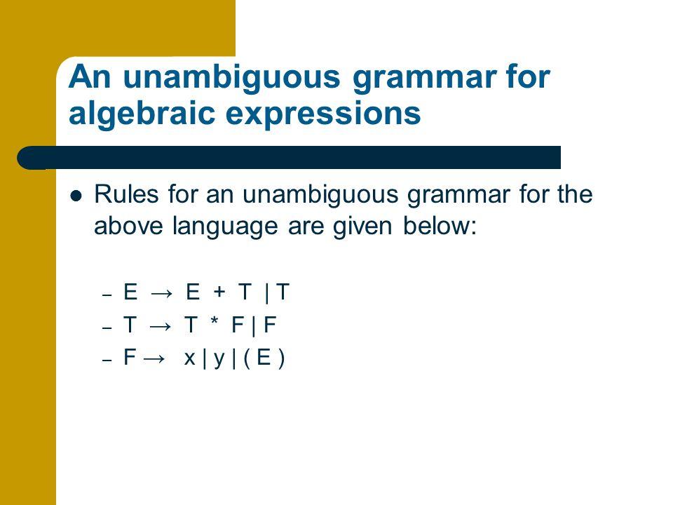 An unambiguous grammar for algebraic expressions Rules for an unambiguous grammar for the above language are given below: – E → E + T | T – T → T * F | F – F → x | y | ( E )
