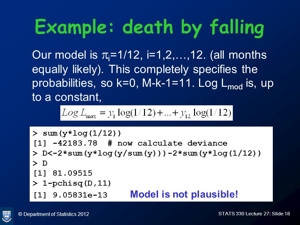 © Department of Statistics 2012 STATS 330 Lecture 27: Slide 18 Example: death by falling Our model is  i =1/12, i=1,2,…,12.