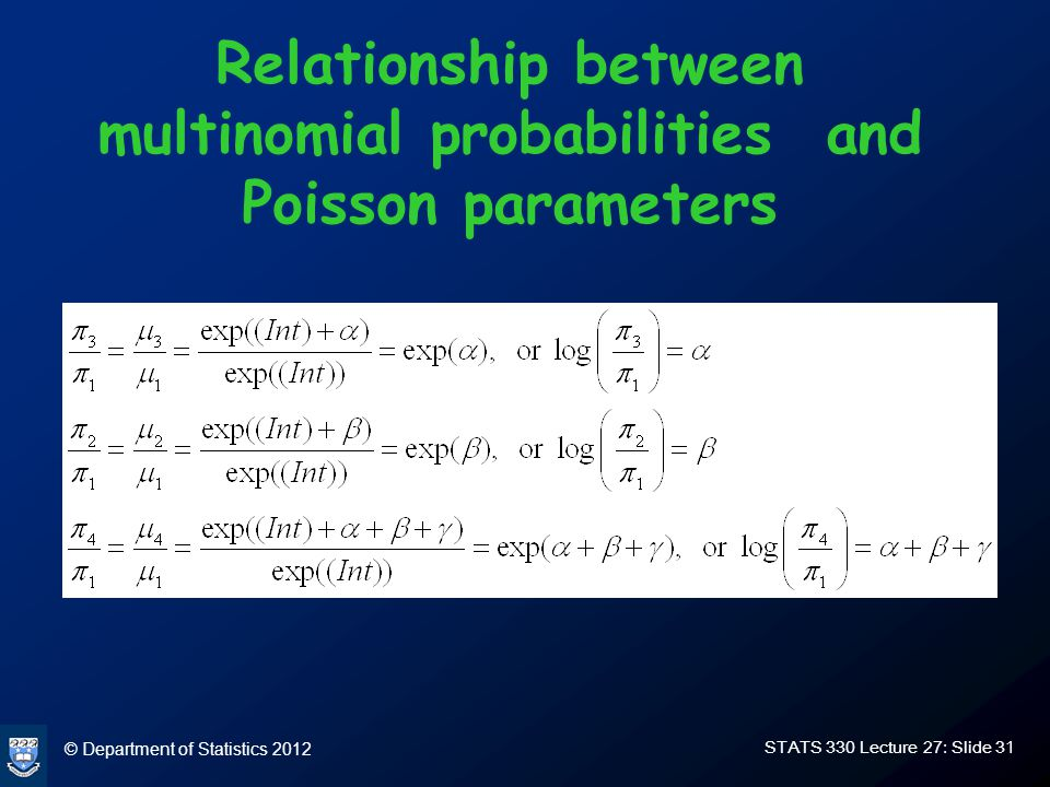 © Department of Statistics 2012 STATS 330 Lecture 27: Slide 31 Relationship between multinomial probabilities and Poisson parameters