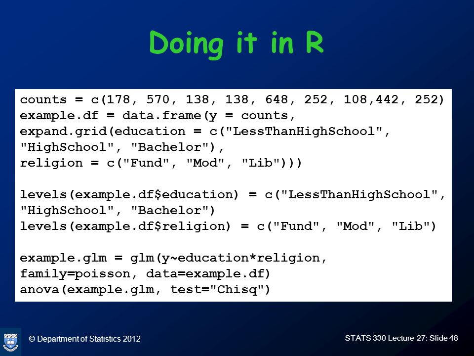 © Department of Statistics 2012 STATS 330 Lecture 27: Slide 48 Doing it in R counts = c(178, 570, 138, 138, 648, 252, 108,442, 252) example.df = data.frame(y = counts, expand.grid(education = c( LessThanHighSchool , HighSchool , Bachelor ), religion = c( Fund , Mod , Lib ))) levels(example.df$education) = c( LessThanHighSchool , HighSchool , Bachelor ) levels(example.df$religion) = c( Fund , Mod , Lib ) example.glm = glm(y~education*religion, family=poisson, data=example.df) anova(example.glm, test= Chisq )