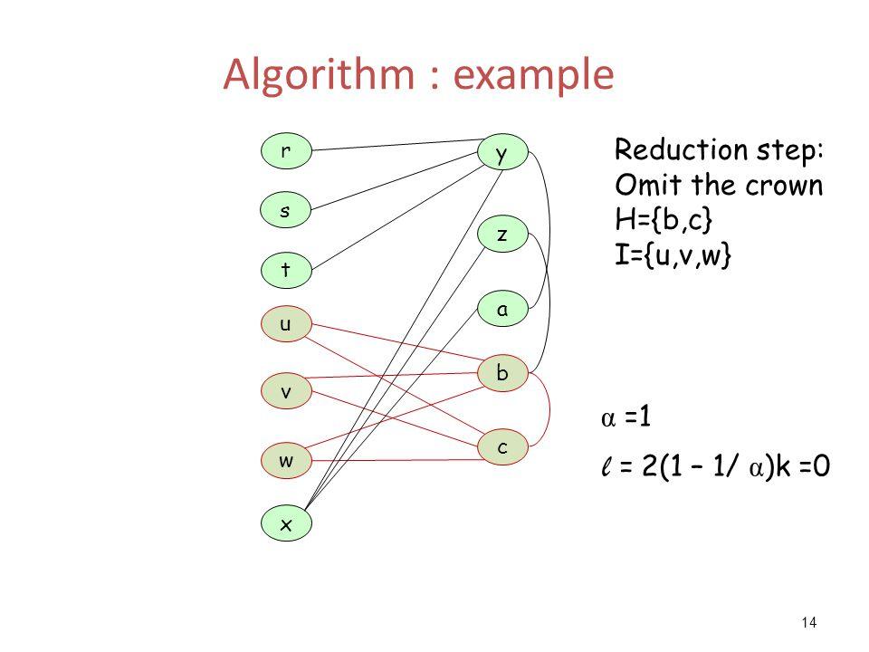 14 Algorithm : example a z y t u x c b w r s v Reduction step: Omit the crown H={b,c} I={u,v,w} α =1 l = 2(1 – 1/ α )k =0