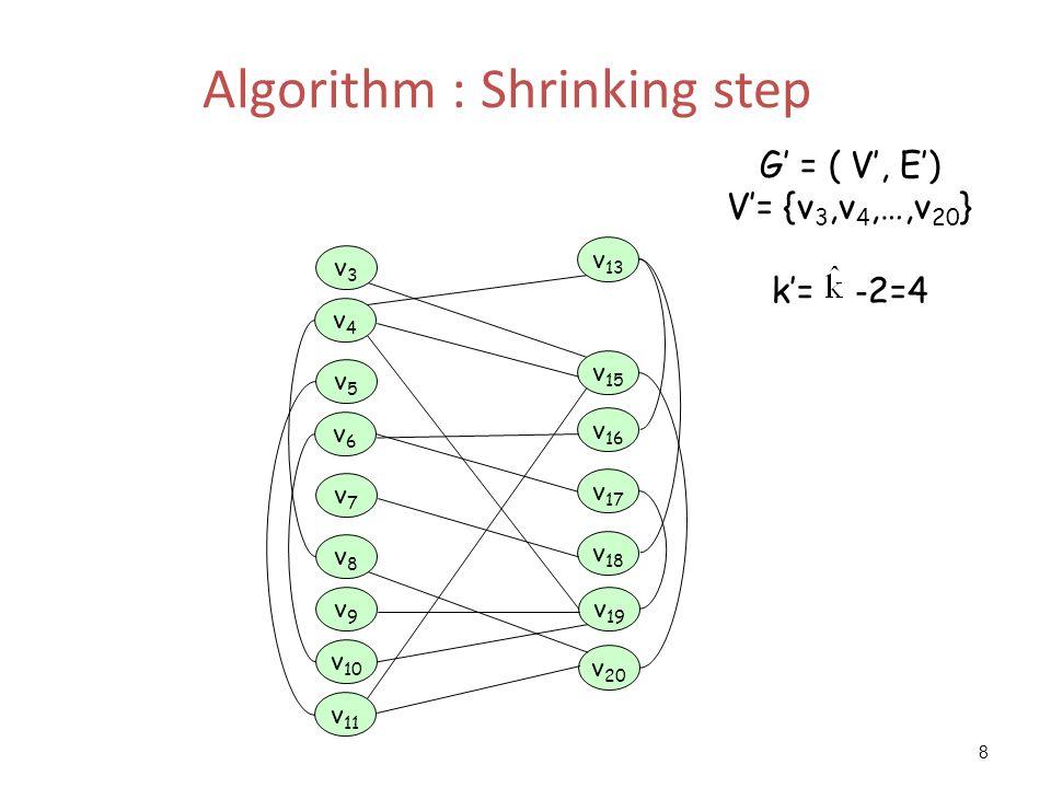 8 Algorithm : Shrinking step v 17 v 13 v 19 v4v4 v 18 v6v6 v3v3 v5v5 v7v7 v8v8 v9v9 v 11 v 10 v 16 v 15 v 20 G' = ( V', E') V'= {v 3,v 4,…,v 20 } k'= - 2=4