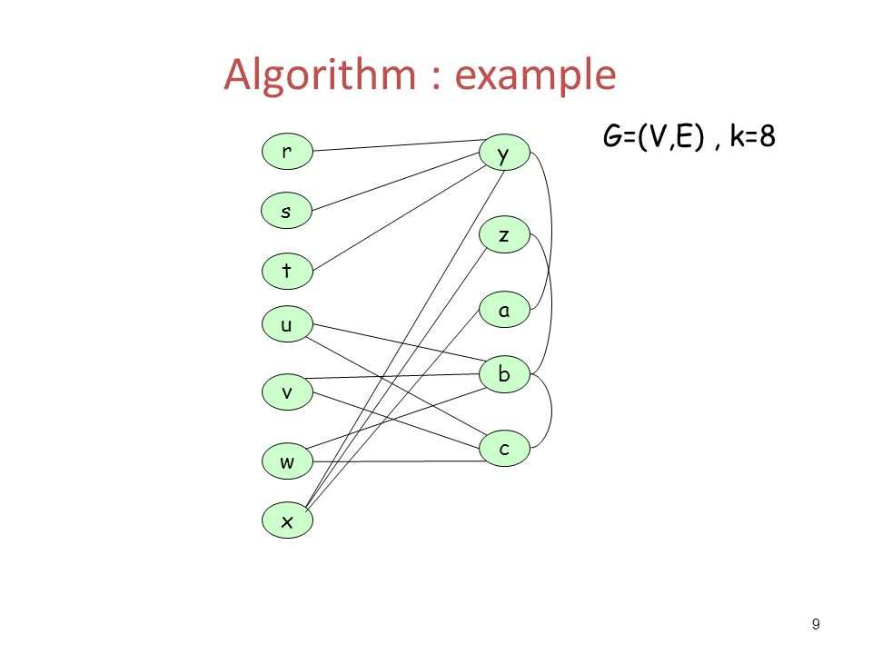 9 Algorithm : example a z y t u x c b w r v s G=(V,E), k=8