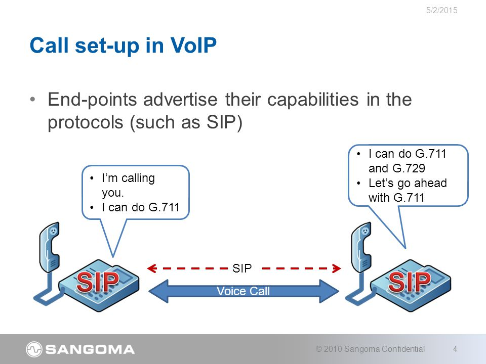 SIP Voice Call Call cannot be established - no common denominator Need for a middleman to translate – Transcoding.