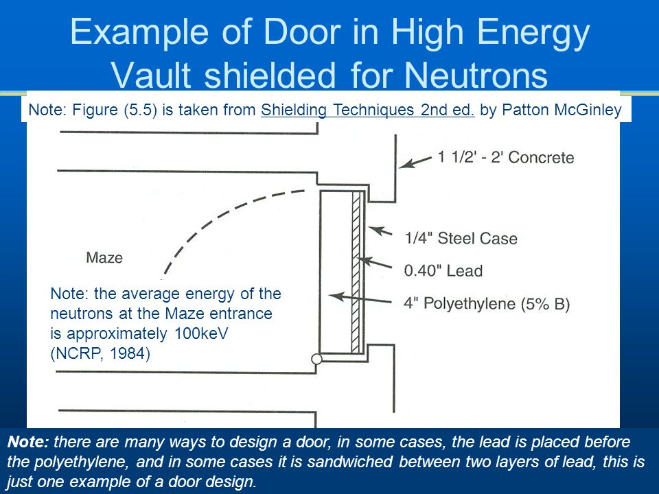 Example of Door in High Energy Vault shielded for Neutrons Note: Figure (5.5) is taken from Shielding Techniques 2nd ed.