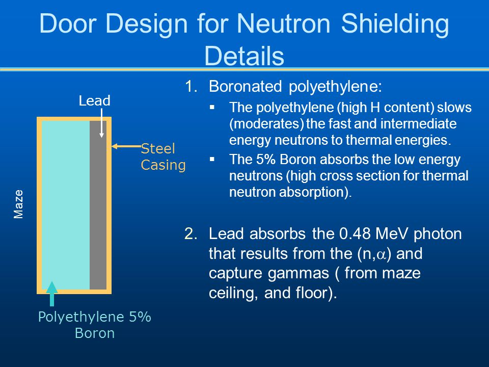Door Design for Neutron Shielding Details 1.Boronated polyethylene:  The polyethylene (high H content) slows (moderates) the fast and intermediate en