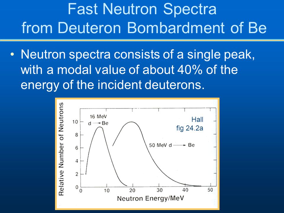 Fast Neutron Spectra from Deuteron Bombardment of Be Neutron spectra consists of a single peak, with a modal value of about 40% of the energy of the incident deuterons.