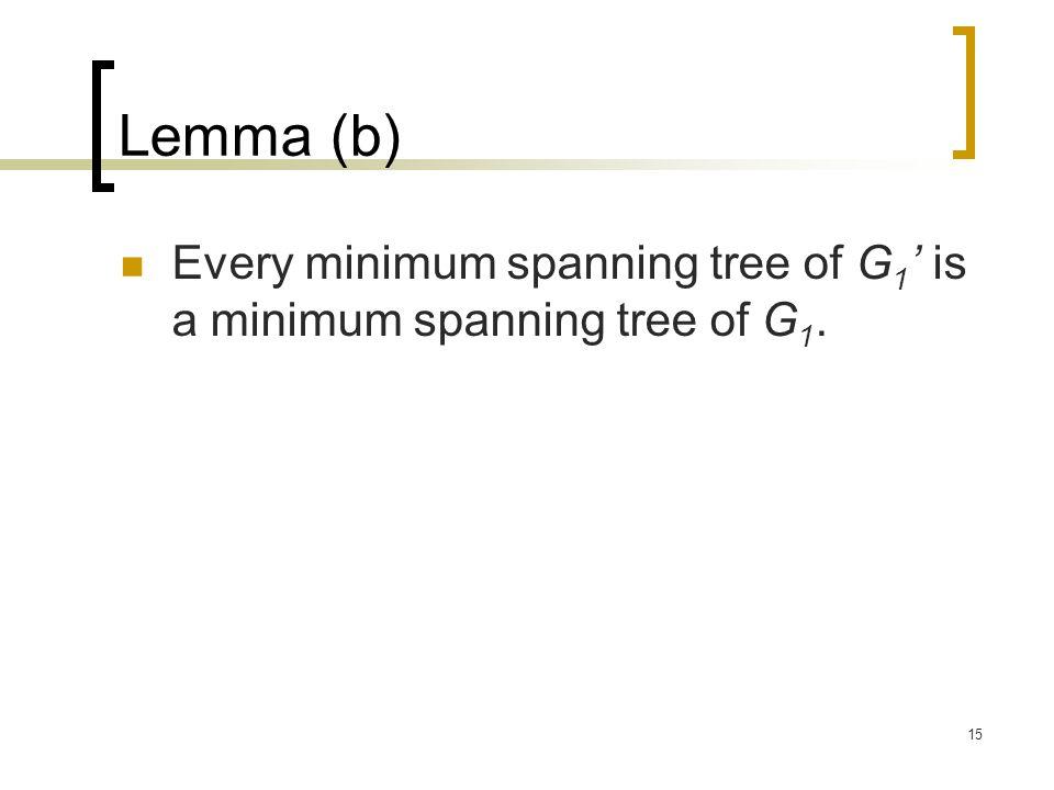 15 Lemma (b) Every minimum spanning tree of G 1 ' is a minimum spanning tree of G 1.