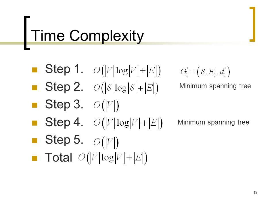 19 Time Complexity Step 1. Step 2. Step 3. Step 4. Step 5. Total Minimum spanning tree