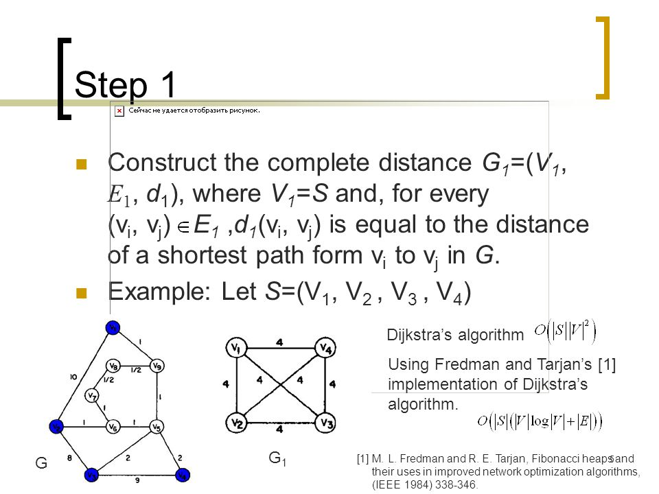 5 Step 1 Construct the complete distance G 1 =(V 1, E 1, d 1 ), where V 1 =S and, for every (v i, v j ) E 1,d 1 (v i, v j ) is equal to the distance of a shortest path form v i to v j in G.