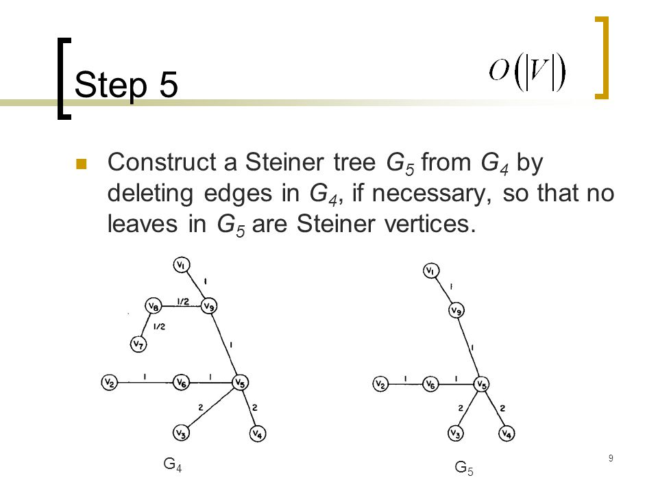 9 Step 5 Construct a Steiner tree G 5 from G 4 by deleting edges in G 4, if necessary, so that no leaves in G 5 are Steiner vertices.