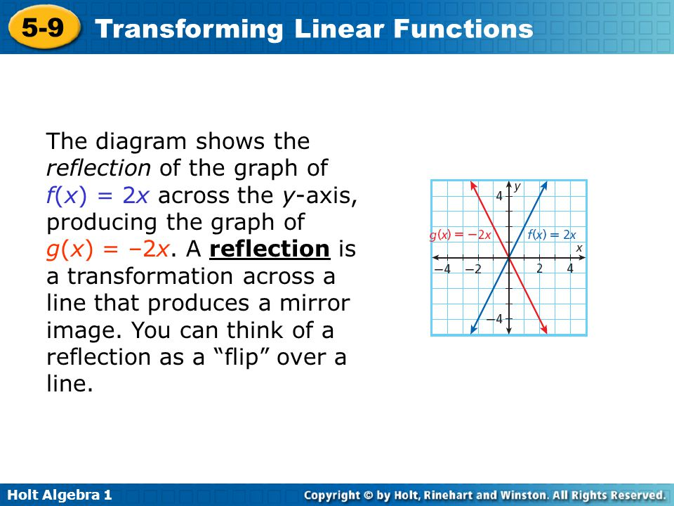 Holt Algebra 1 5-9 Transforming Linear Functions The diagram shows the reflection of the graph of f(x) = 2x across the y-axis, producing the graph of