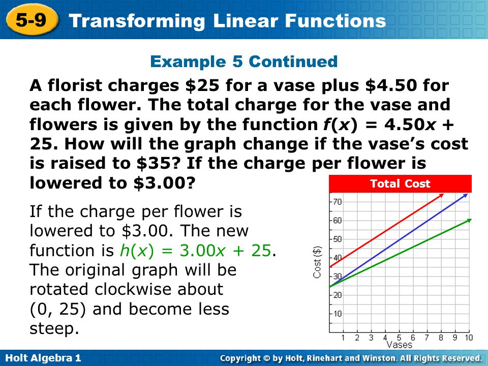 Holt Algebra 1 5-9 Transforming Linear Functions Example 5 Continued A florist charges $25 for a vase plus $4.50 for each flower. The total charge for
