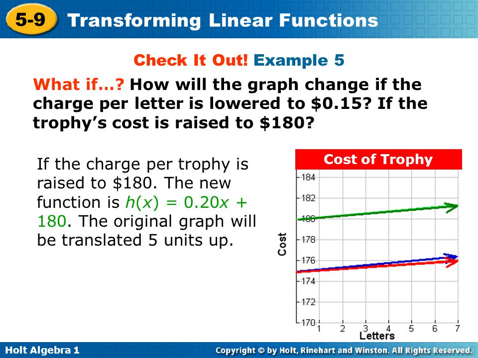 Holt Algebra 1 5-9 Transforming Linear Functions Check It Out! Example 5 What if…? How will the graph change if the charge per letter is lowered to $0