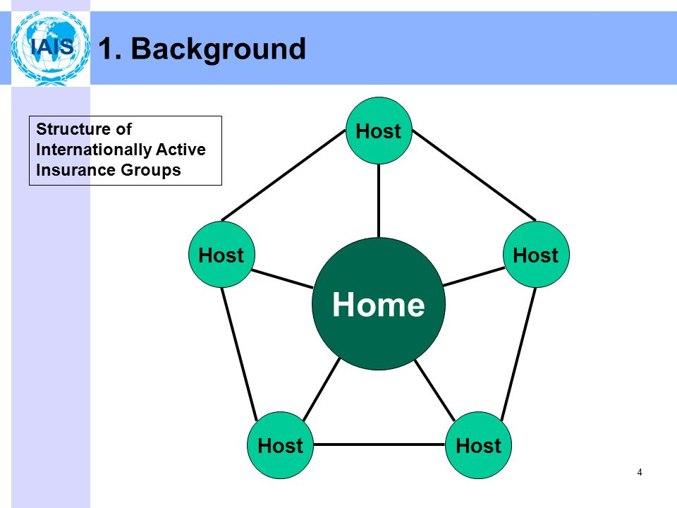 4 Home Host Structure of Internationally Active Insurance Groups 1. Background