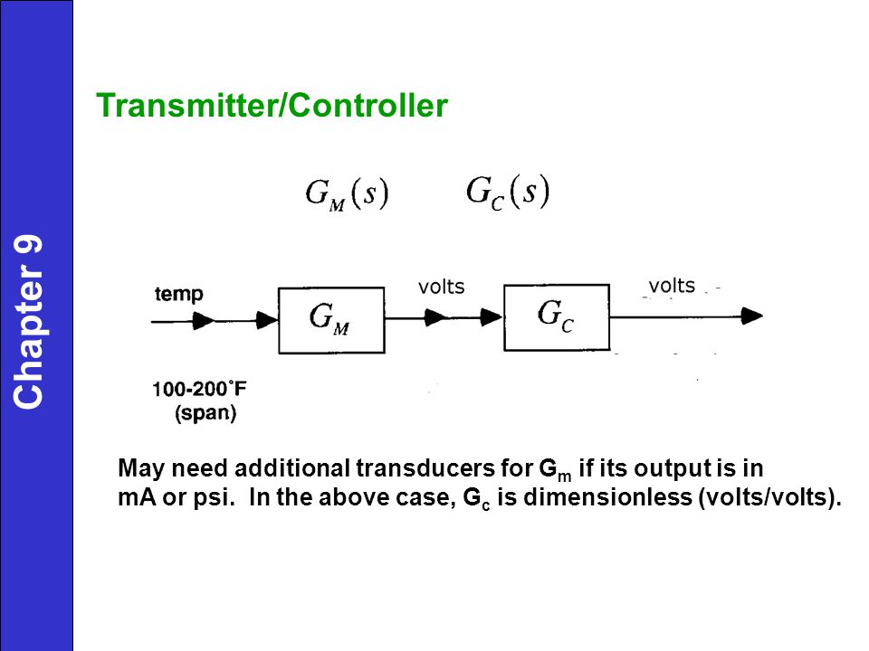 Transmitter/Controller Chapter 9 May need additional transducers for G m if its output is in mA or psi.