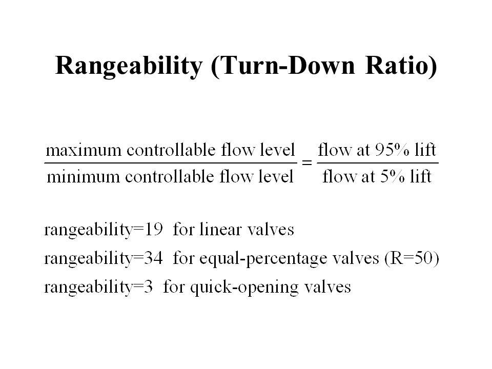 Rangeability (Turn-Down Ratio)