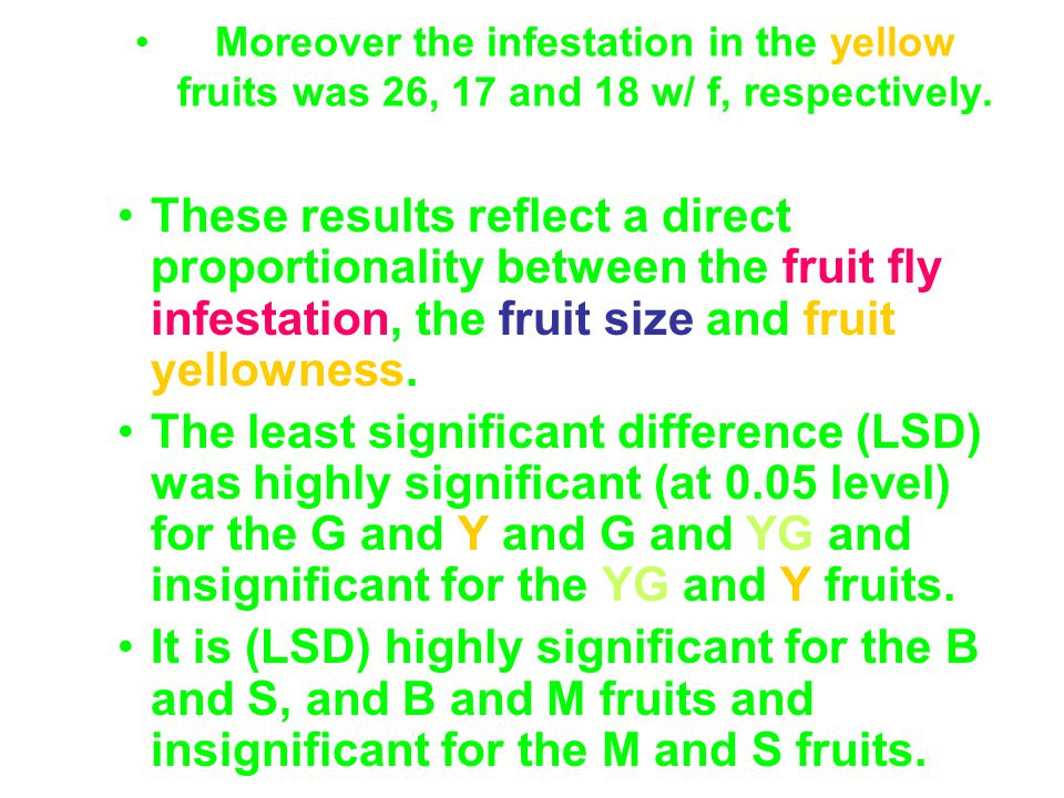 Table 3: Effect of the Fruit Size on Infestation in Guava (Dependent variable, w/ f) Sing.LSDMean**Fruit Size** Total 0.033 0.001 (M) 5.01** (S) 7.80** 19.65Big 0.033 0.233 (B) –5.01** (S) 2.79 14.64Medium 0.001 0.033 (B) –7.80** (M) – 2.79 11.85Small 15.38Total