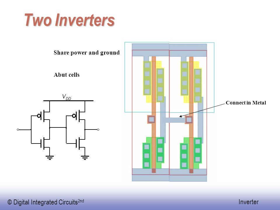 © Digital Integrated Circuits 2nd Inverter Two Inverters Connect in Metal Share power and ground Abut cells