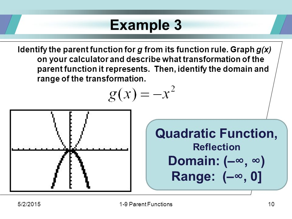 5/2/20151-9 Parent Functions10 Example 3 Identify the parent function for g from its function rule.