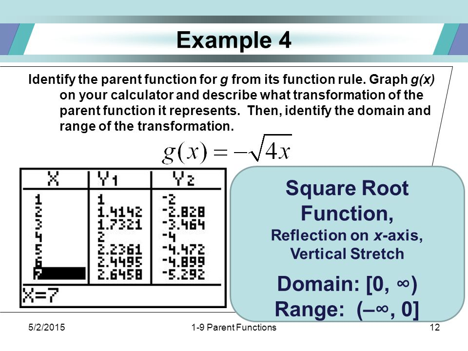 5/2/20151-9 Parent Functions12 Example 4 Identify the parent function for g from its function rule.