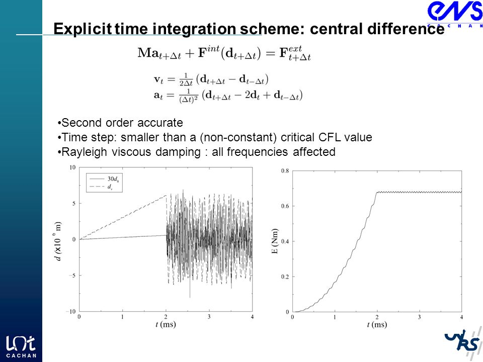 Explicit time integration scheme: central difference Second order accurate Time step: smaller than a (non-constant) critical CFL value Rayleigh viscous damping : all frequencies affected