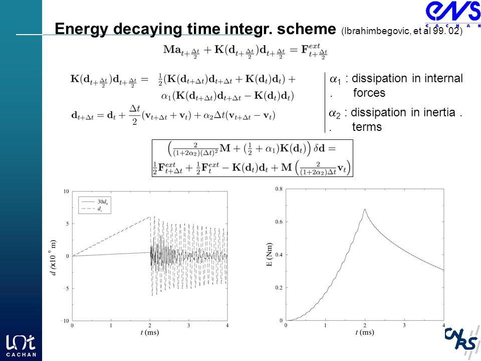 Energy decaying time integr.scheme (Ibrahimbegovic, et al 99.