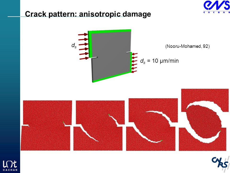 Crack pattern: anisotropic damage d s = 10 µm/min dsds (Nooru-Mohamed, 92)