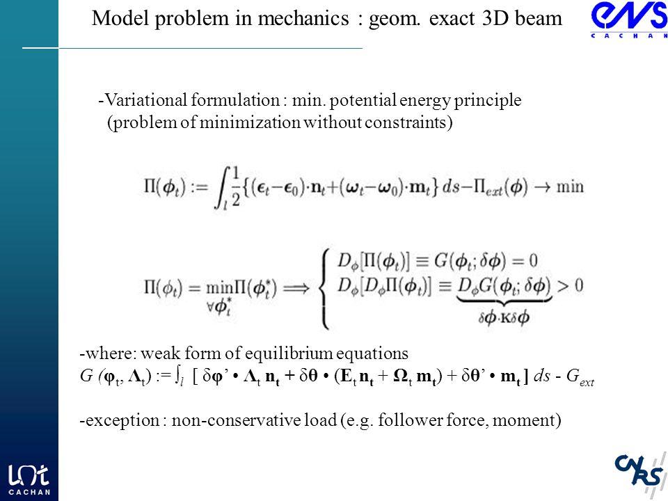 Model problem in mechanics : geom.exact 3D beam -Variational formulation : min.