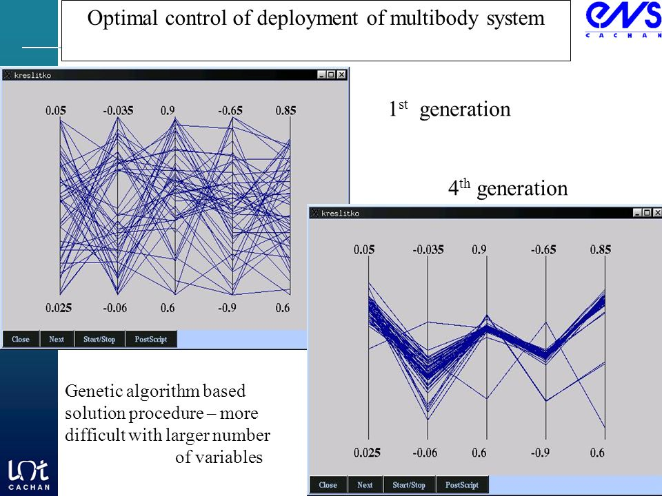 Optimal control of deployment of multibody system 1 st generation 4 th generation Genetic algorithm based solution procedure – more difficult with larger number of variables