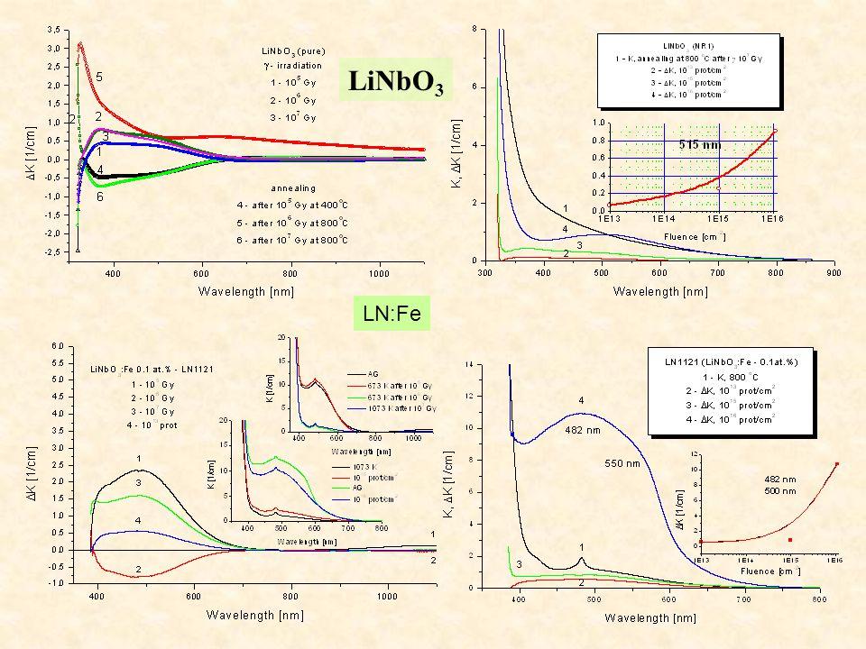 LiNbO 3 LN:Fe