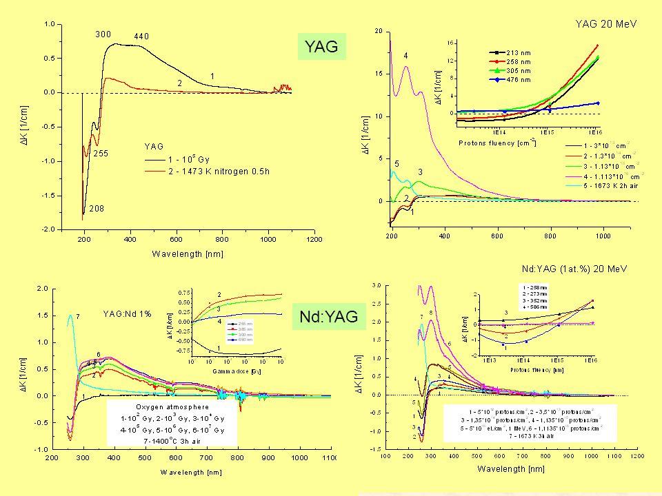 EPR spectra: CaF 2 :Yb 3+ 5%