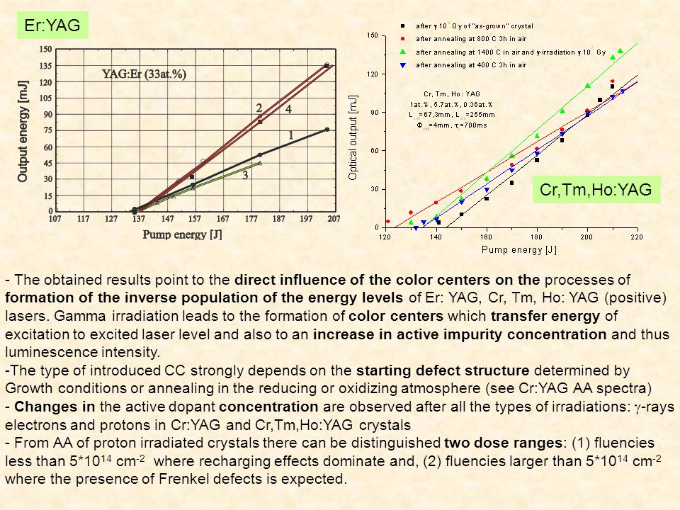 - The obtained results point to the direct influence of the color centers on the processes of formation of the inverse population of the energy levels of Er: YAG, Cr, Tm, Ho: YAG (positive) lasers.