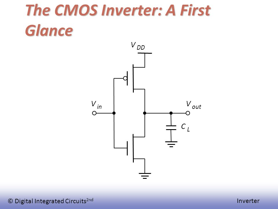 © Digital Integrated Circuits 2nd Inverter The CMOS Inverter: A First Glance V in V out C L V DD