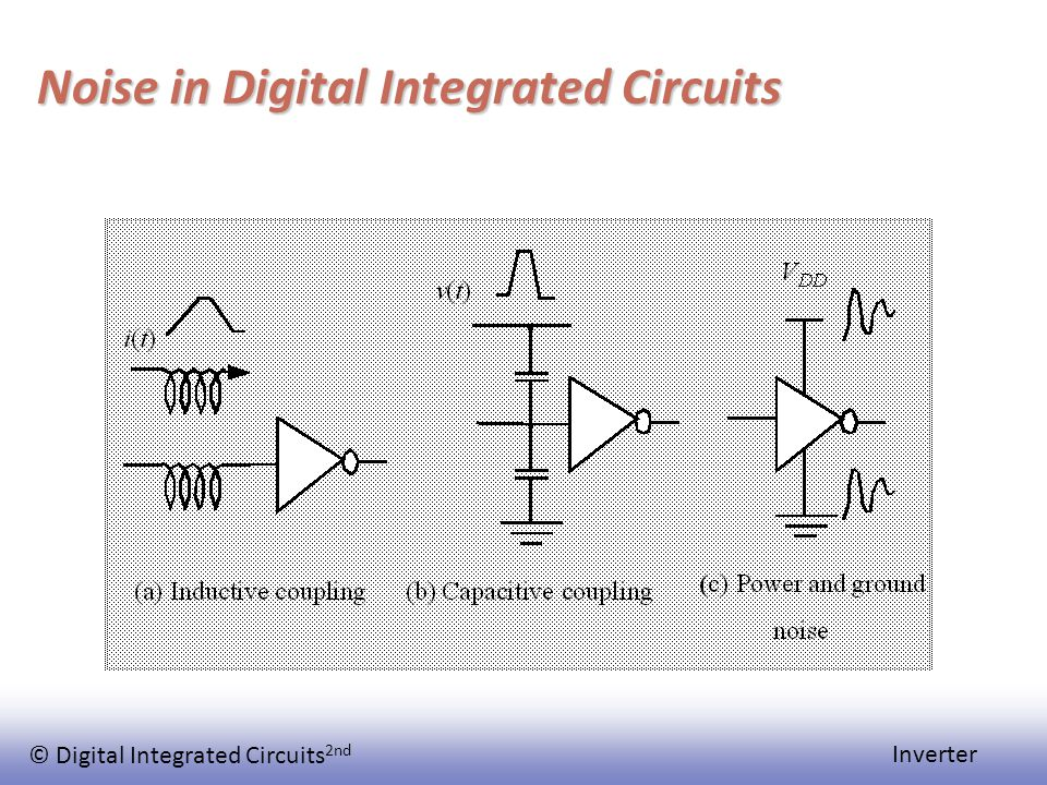 © Digital Integrated Circuits 2nd Inverter Noise in Digital Integrated Circuits