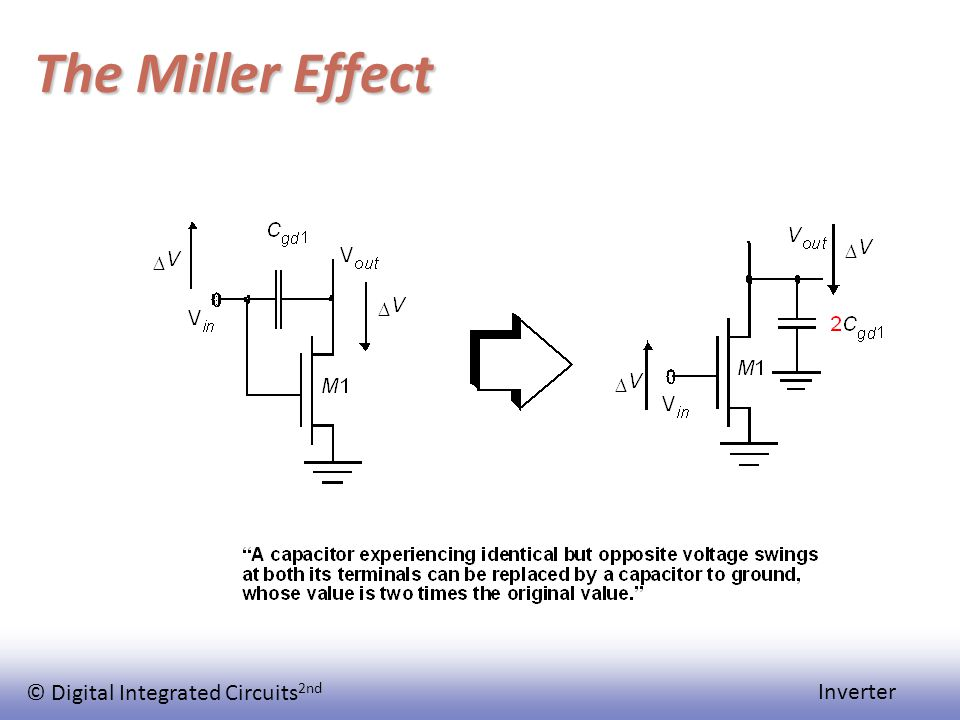 © Digital Integrated Circuits 2nd Inverter The Miller Effect