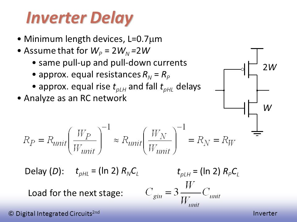 © Digital Integrated Circuits 2nd Inverter Inverter Delay Minimum length devices, L=0.7  m Assume that for W P = 2W N =2W same pull-up and pull-down currents approx.