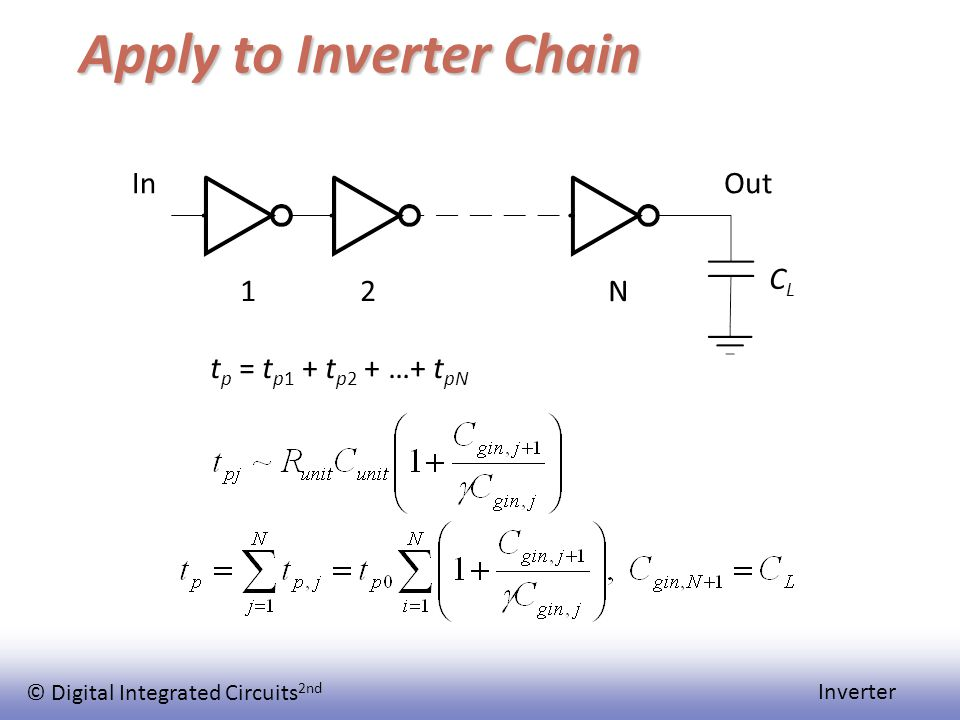 © Digital Integrated Circuits 2nd Inverter Apply to Inverter Chain CLCL InOut 12N t p = t p1 + t p2 + …+ t pN