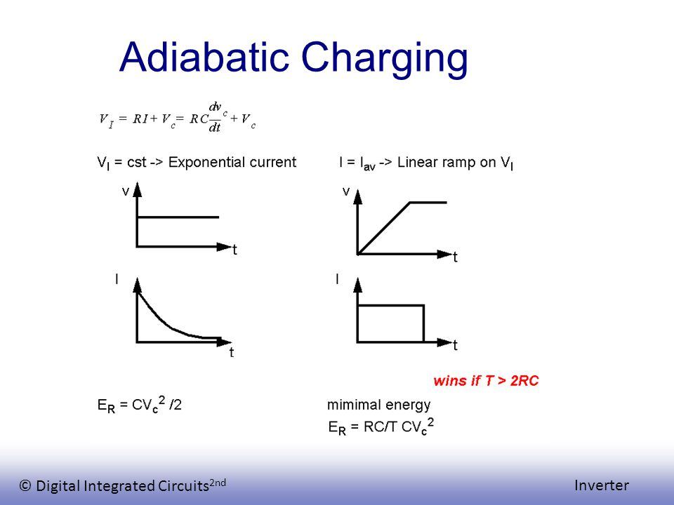© Digital Integrated Circuits 2nd Inverter Adiabatic Charging