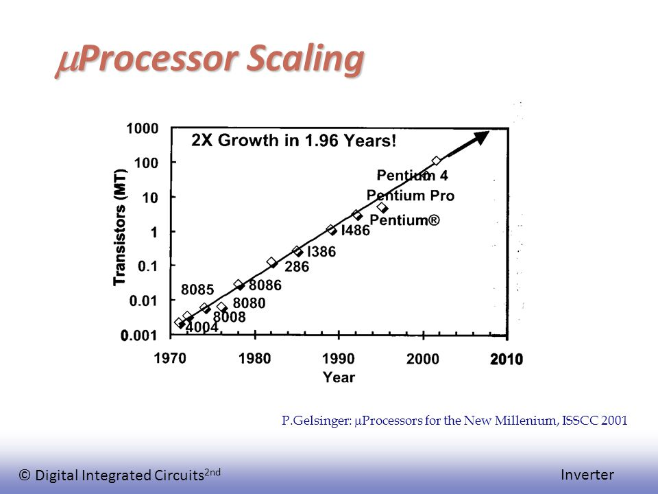 © Digital Integrated Circuits 2nd Inverter  Processor Scaling P.Gelsinger:  Processors for the New Millenium, ISSCC 2001