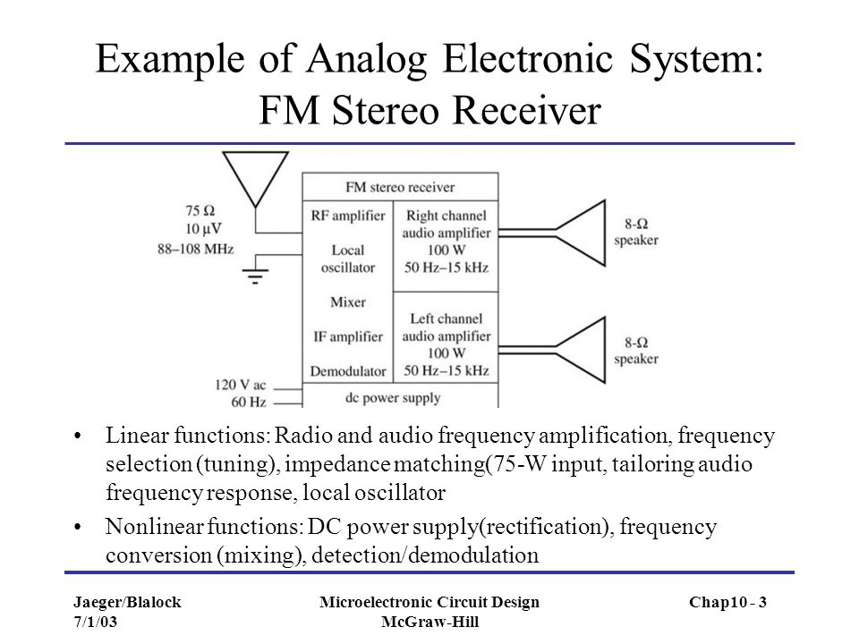Jaeger/Blalock 7/1/03 Microelectronic Circuit Design McGraw-Hill Example of Analog Electronic System: FM Stereo Receiver Linear functions: Radio and a