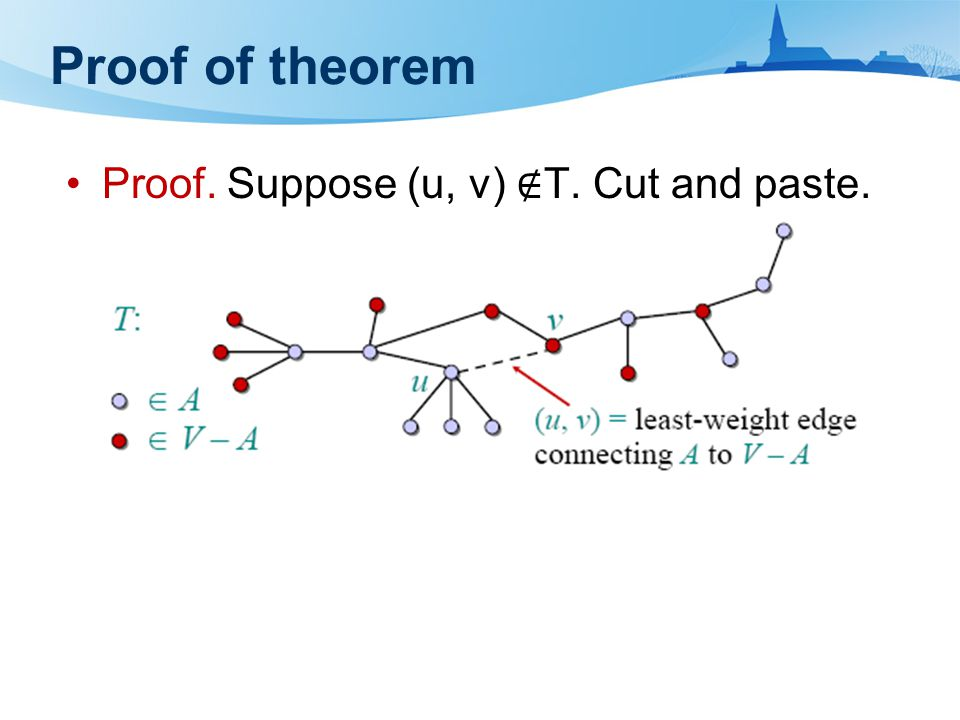 Proof of theorem Proof. Suppose (u, v) ∉ T. Cut and paste.